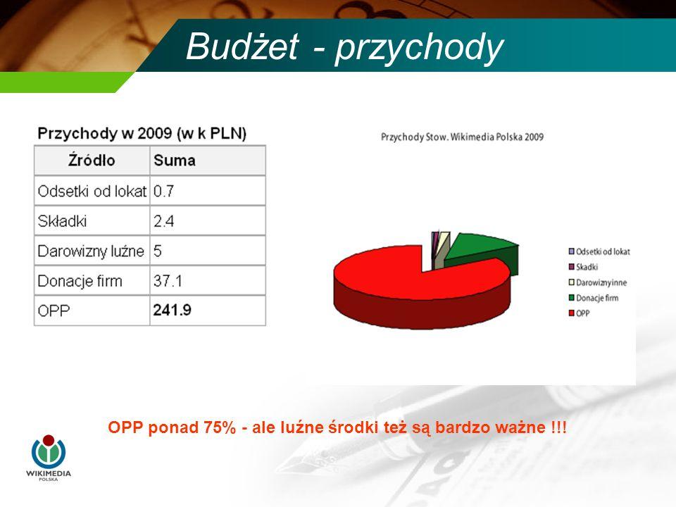 Budżet - przychody OPP ponad 75% - ale luźne środki też są bardzo ważne !!!