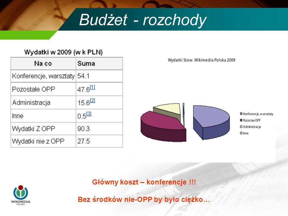 Budżet - rozchody Główny koszt – konferencje !!! Bez środków nie-OPP by było ciężko…