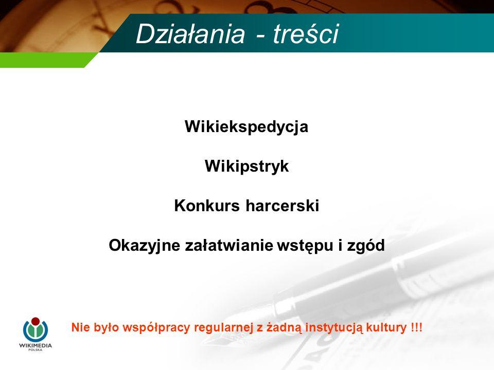Działania - treści Nie było współpracy regularnej z żadną instytucją kultury !!.