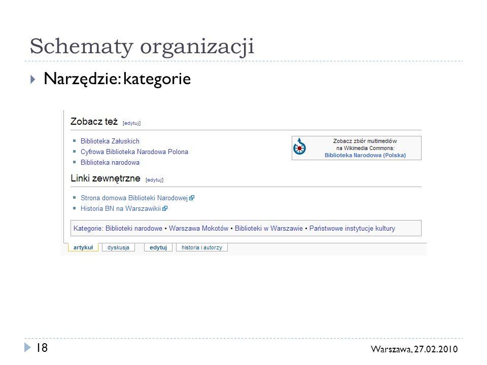 18 Warszawa, 27.02.2010 Schematy organizacji Narzędzie: kategorie