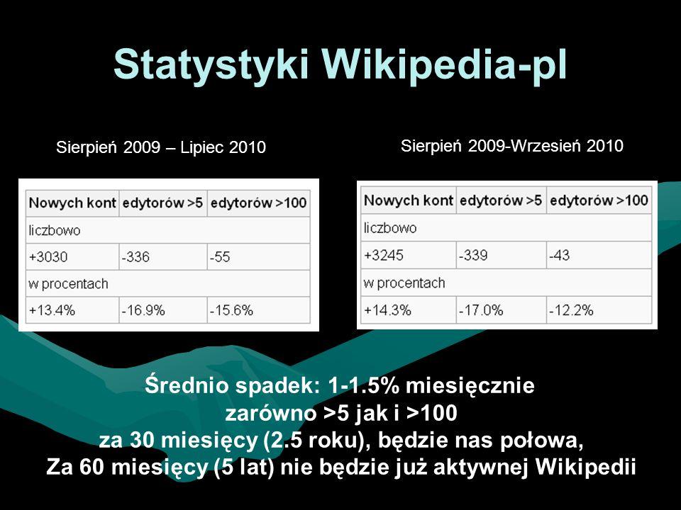 Statystyki Wikipedia-pl Sierpień 2009 – Lipiec 2010 Sierpień 2009-Wrzesień 2010 Średnio spadek: 1-1.5% miesięcznie zarówno >5 jak i >100 za 30 miesięcy (2.5 roku), będzie nas połowa, Za 60 miesięcy (5 lat) nie będzie już aktywnej Wikipedii