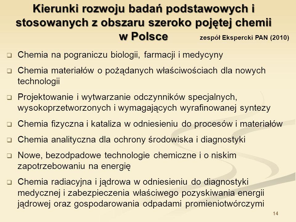 14 Kierunki rozwoju badań podstawowych i stosowanych z obszaru szeroko pojętej chemii w Polsce Chemia na pograniczu biologii, farmacji i medycyny Chem