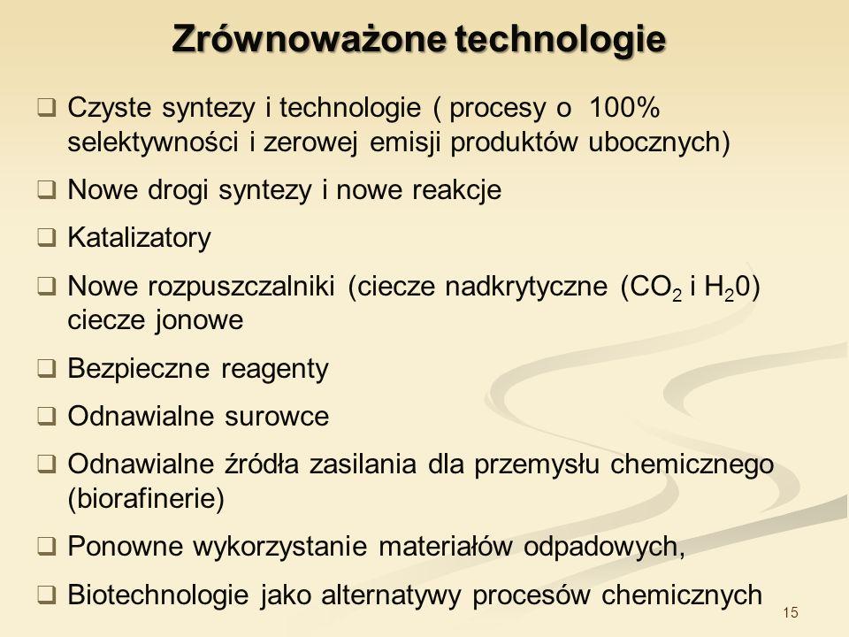15 Czyste syntezy i technologie ( procesy o 100% selektywności i zerowej emisji produktów ubocznych) Nowe drogi syntezy i nowe reakcje Katalizatory No