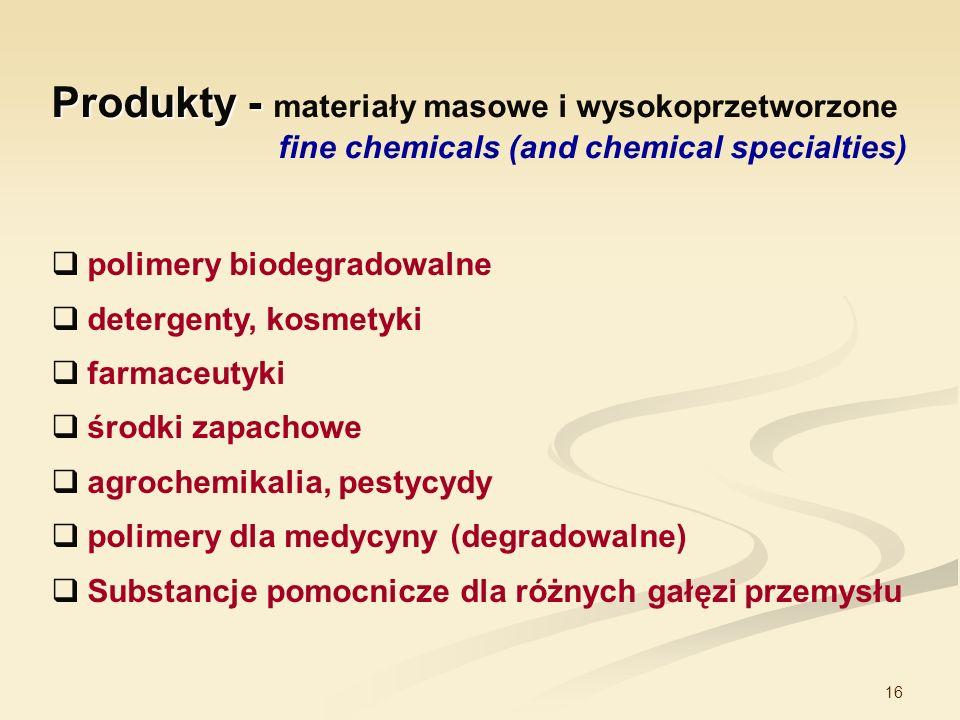 16 polimery biodegradowalne detergenty, kosmetyki farmaceutyki środki zapachowe agrochemikalia, pestycydy polimery dla medycyny (degradowalne) Substan