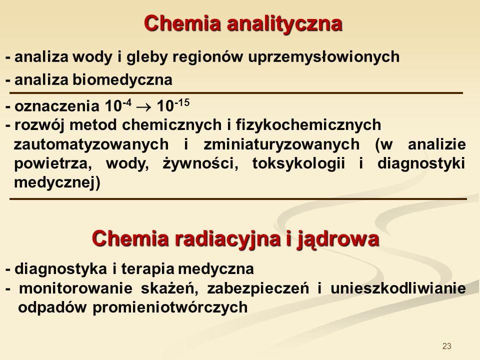23 Chemia analityczna - analiza wody i gleby regionów uprzemysłowionych - analiza biomedyczna - oznaczenia 10 -4 10 -15 - rozwój metod chemicznych i f
