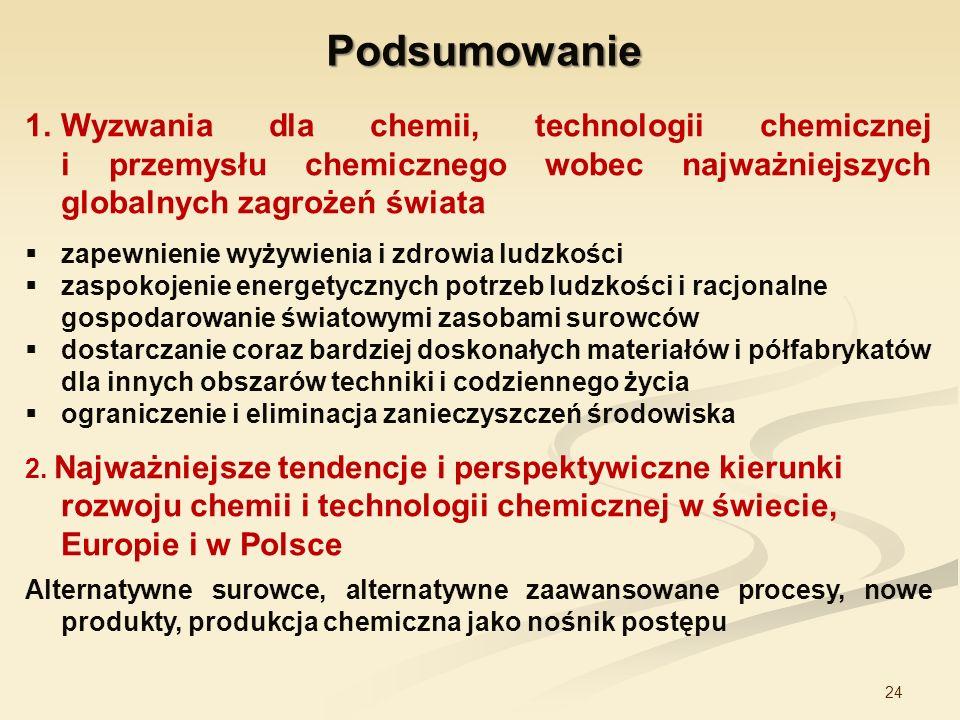24 1.Wyzwania dla chemii, technologii chemicznej i przemysłu chemicznego wobec najważniejszych globalnych zagrożeń świata zapewnienie wyżywienia i zdr