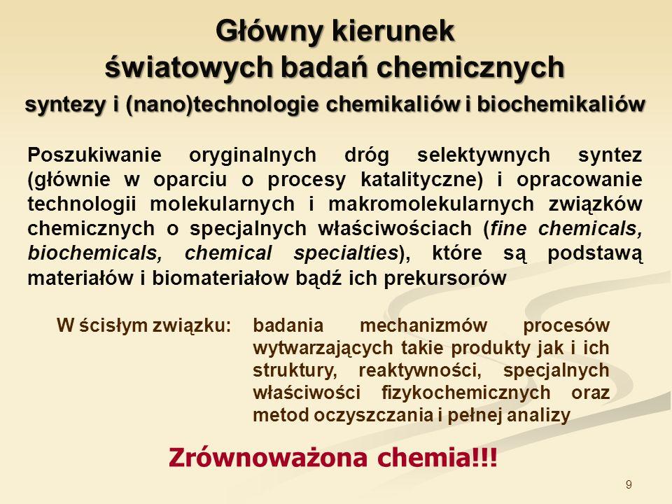 10 Filozofia oryginalnych pomysłów w zakresie chemii i biochemii wywodzących się ze współdziałania chemików syntetyków ze specjalistami określającymi pożądane (spodziewane) właściwości produktów oraz opracowanie technologii i biotechnologii ich wytwarzania i dokonanie wyboru najlepszych i najbardziej konkurencyjnych produktów w zależności od ich możliwości komercjalizacji STRUKTURA SYNTEZA CHEMICZNA I BIOCHEMICZNA WŁAŚCIWOŚCI PRODUKTÓW (pożądane) mało- i średnio- tonażowe technologie fine chemicals, bio(chemicals) chemical specialties, materiały