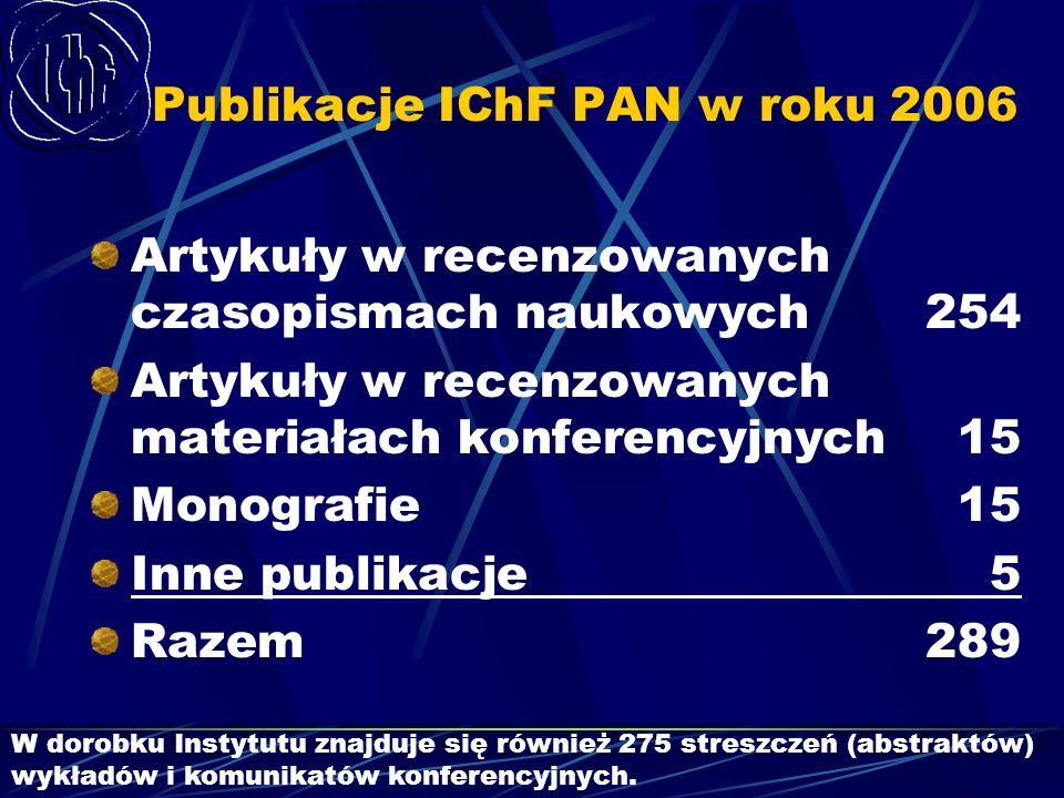Publikacje IChF PAN w roku 2006 Artykuły w recenzowanych czasopismach naukowych 254 Artykuły w recenzowanych materiałach konferencyjnych 15 Monografie