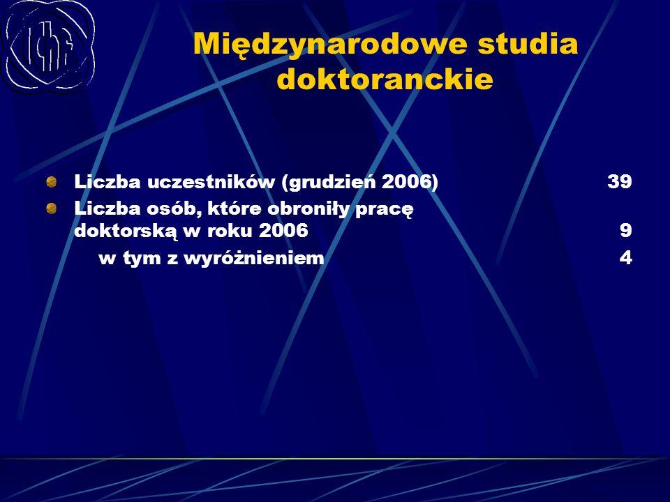 Międzynarodowe studia doktoranckie Liczba uczestników (grudzień 2006) 39 Liczba osób, które obroniły pracę doktorską w roku 20069 w tym z wyróżnieniem