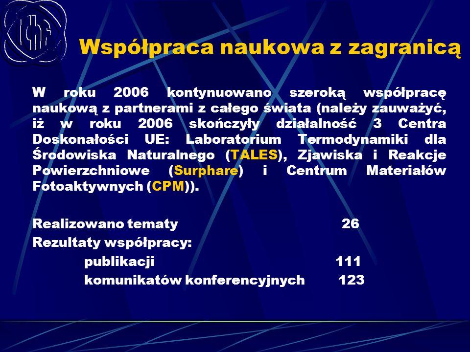 Współpraca naukowa z zagranicą W roku 2006 kontynuowano szeroką współpracę naukową z partnerami z całego świata (należy zauważyć, iż w roku 2006 skońc