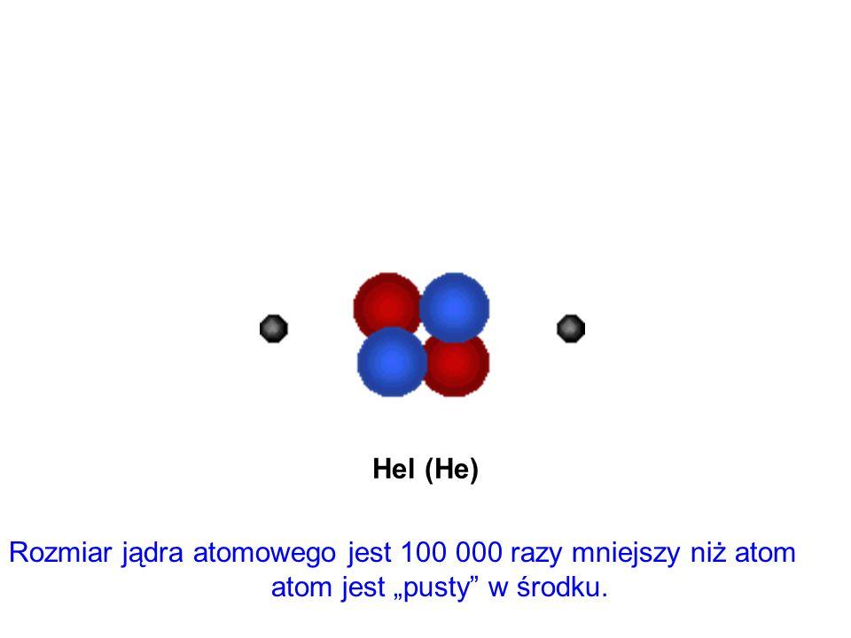 Hel (He) Rozmiar jądra atomowego jest 100 000 razy mniejszy niż atom atom jest pusty w środku.
