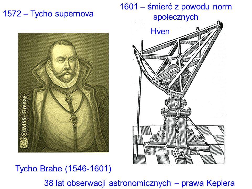 Tycho Brahe (1546-1601) 1572 – Tycho supernova 38 lat obserwacji astronomicznych – prawa Keplera Hven 1601 – śmierć z powodu norm społecznych