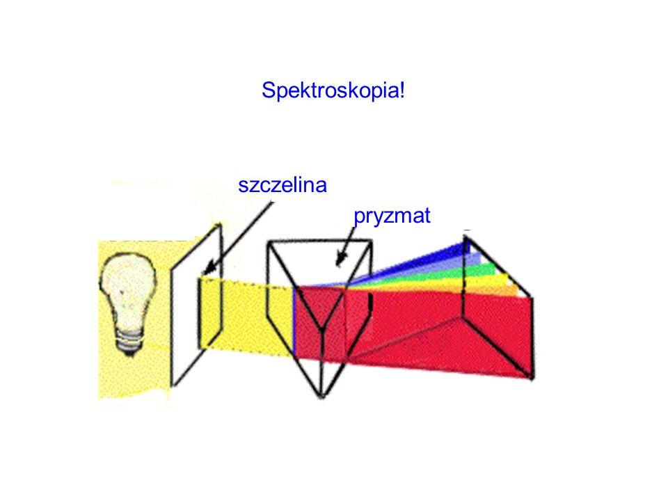 Spektroskopia! szczelina pryzmat