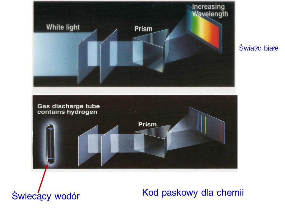 Świecący wodór Światło białe Kod paskowy dla chemii