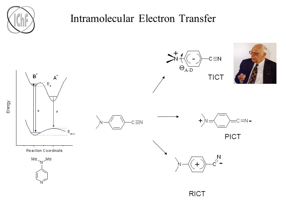 Intramolecular Electron Transfer TICT PICT RICT A-D