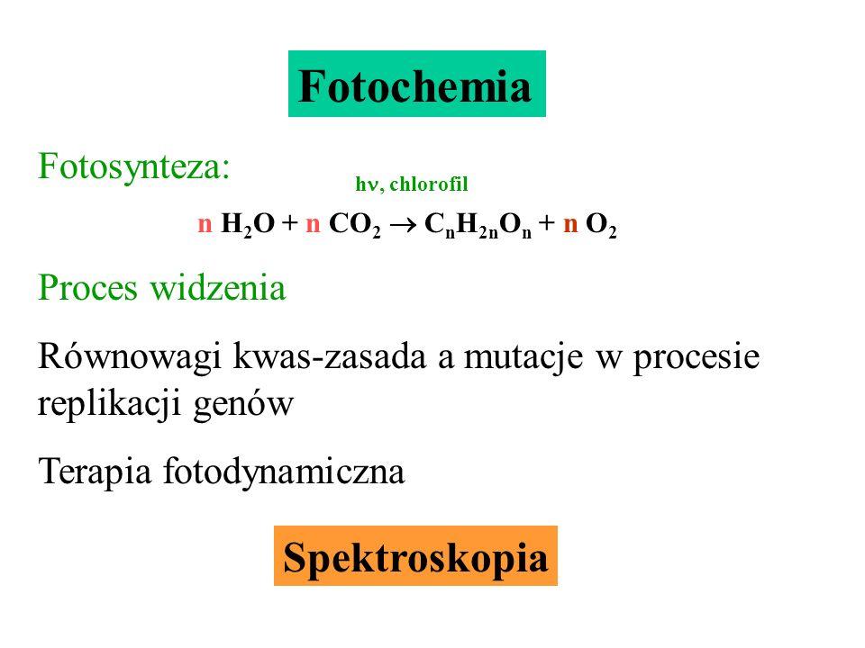 Wiązanie wodorowe D - –H + ---:A Wiązanie wodorowe powstaje wtedy gdy atom wodoru H związany jest z silnie elektroujemnym atomem D (np.