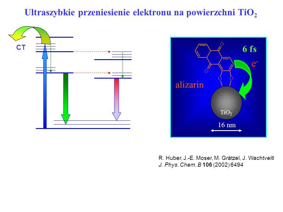 Ultraszybkie przeniesienie elektronu na powierzchni TiO 2 R. Huber, J.-E. Moser, M. Grätzel, J. Wachtveitl J. Phys. Chem. B 106 (2002) 6494 TiO 2 aliz