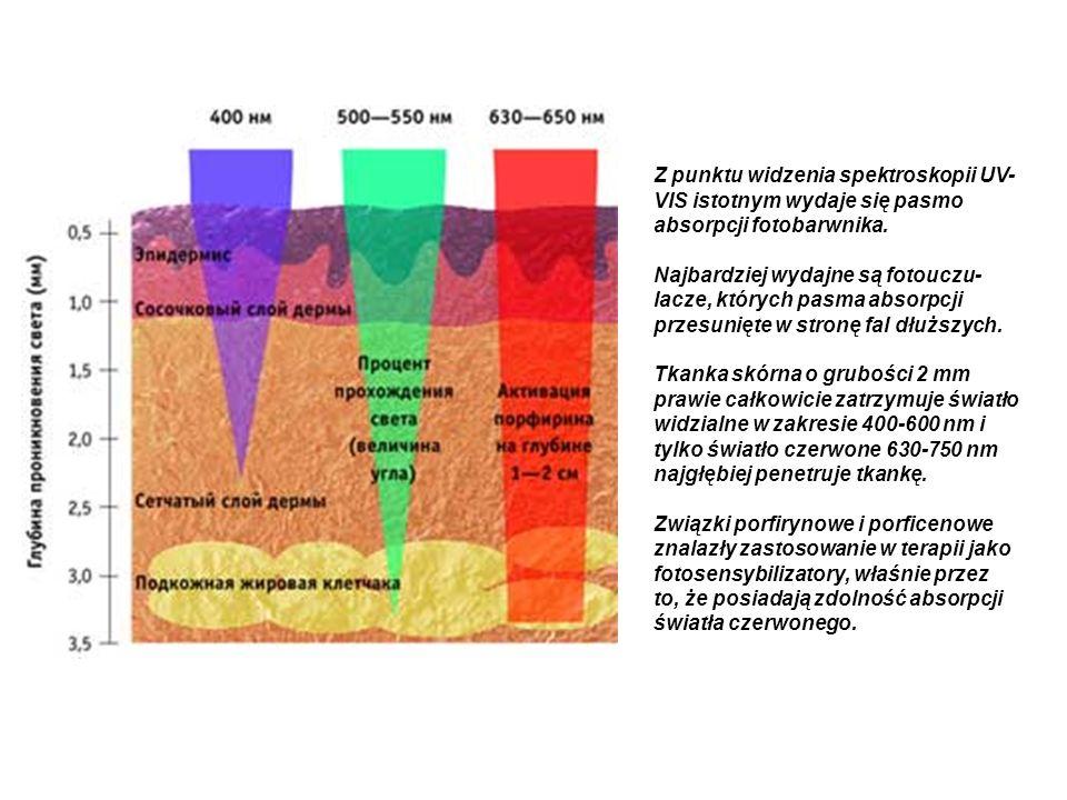 Z punktu widzenia spektroskopii UV- VIS istotnym wydaje się pasmo absorpcji fotobarwnika. Najbardziej wydajne są fotouczu- lacze, których pasma absorp