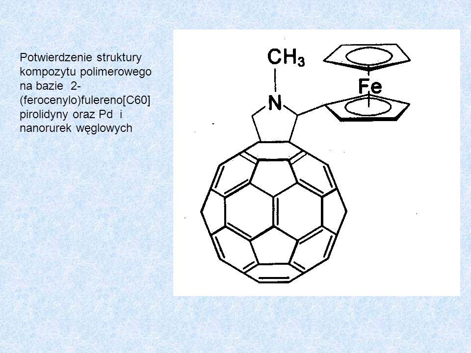 Potwierdzenie struktury kompozytu polimerowego na bazie 2- (ferocenylo)fulereno[C60] pirolidyny oraz Pd i nanorurek węglowych