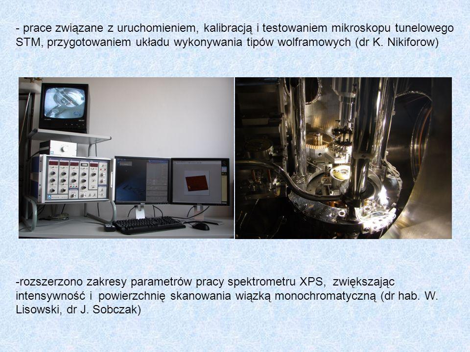 - prace związane z uruchomieniem, kalibracją i testowaniem mikroskopu tunelowego STM, przygotowaniem układu wykonywania tipów wolframowych (dr K. Niki