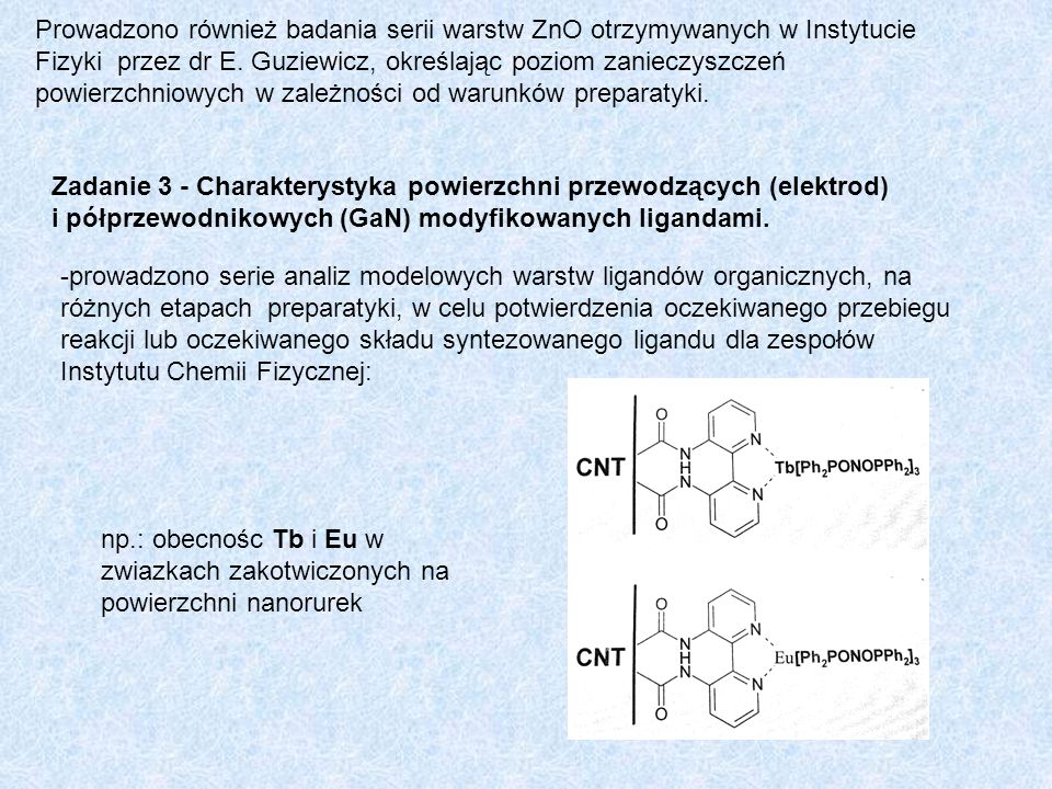 Prowadzono również badania serii warstw ZnO otrzymywanych w Instytucie Fizyki przez dr E. Guziewicz, określając poziom zanieczyszczeń powierzchniowych
