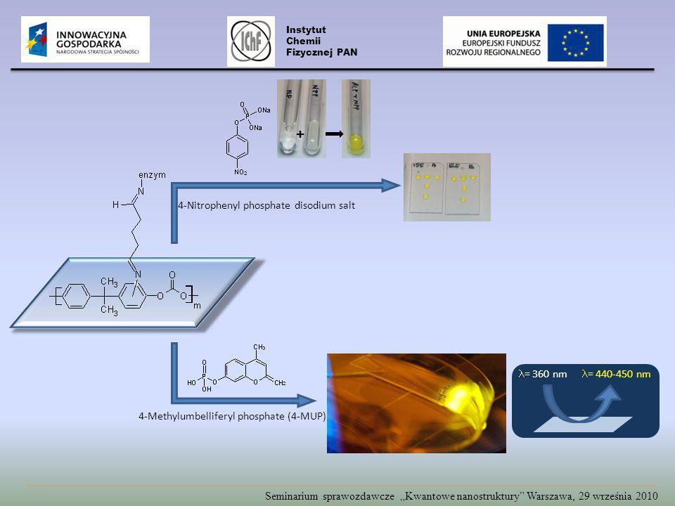 4-Methylumbelliferyl phosphate (4-MUP) 4-Nitrophenyl phosphate disodium salt = 360 nm = 440-450 nm Seminarium sprawozdawcze Kwantowe nanostruktury Warszawa, 29 września 2010 Instytut Chemii Fizycznej PAN +