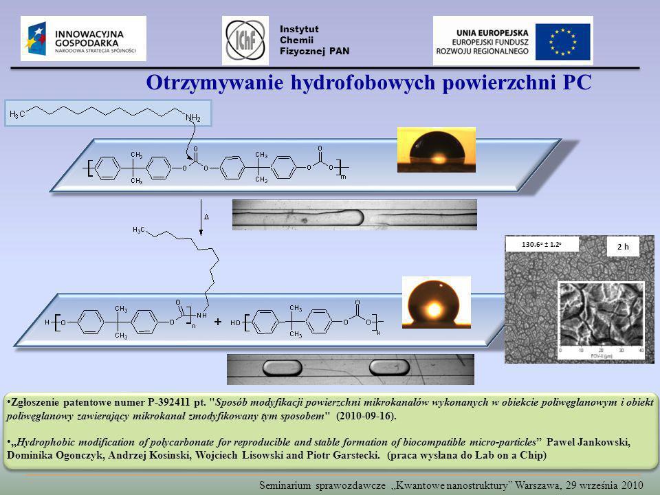 130.6 o ± 1.2 o 2 h Zgłoszenie patentowe numer P-392411 pt.