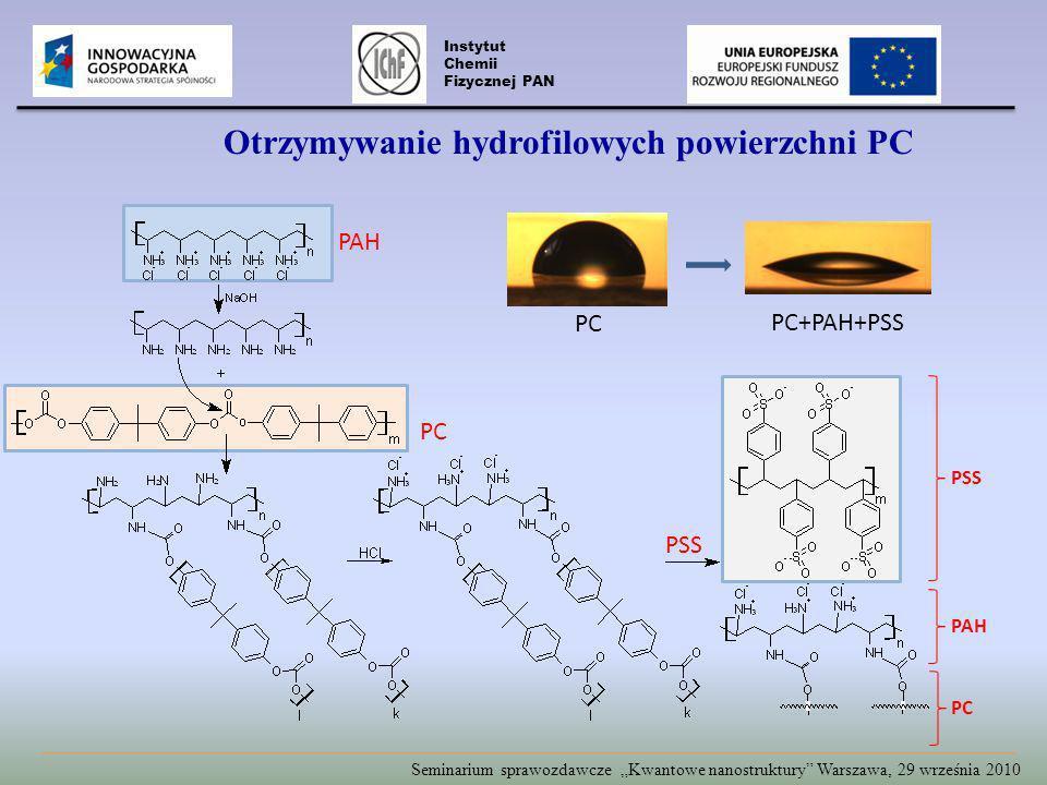 PAH PC PSS PC PAH PC PC+PAH+PSS Seminarium sprawozdawcze Kwantowe nanostruktury Warszawa, 29 września 2010 Otrzymywanie hydrofilowych powierzchni PC Instytut Chemii Fizycznej PAN