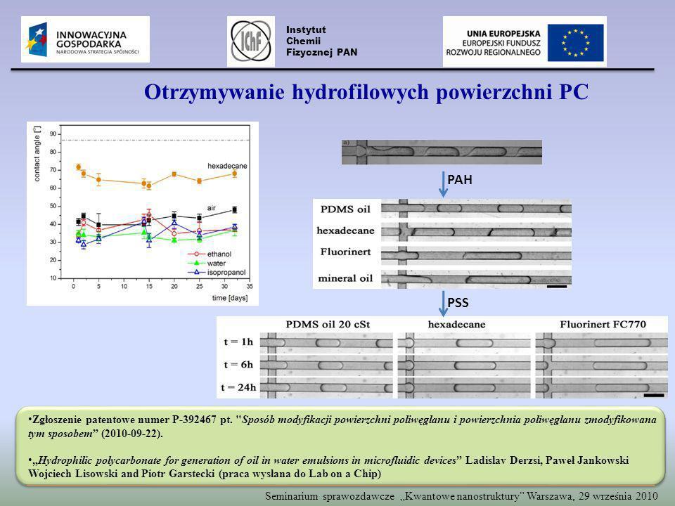PAH PSS Zgłoszenie patentowe numer P-392467 pt.