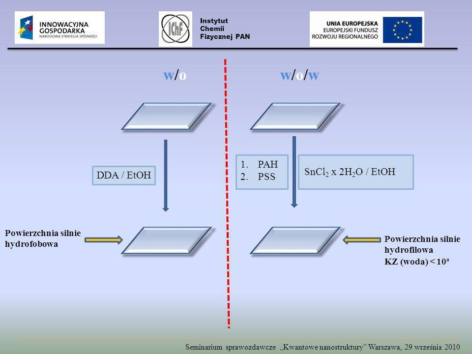Seminarium sprawozdawcze Kwantowe nanostruktury Warszawa, 29 września 2010 SnCl 2 x 2H 2 O / EtOH Powierzchnia silnie hydrofilowa Instytut Chemii Fizycznej PAN 1.PAH 2.PSS KZ (woda) < 10 o DDA / EtOH Powierzchnia silnie hydrofobowa w/ow/ow/o/ww/o/w