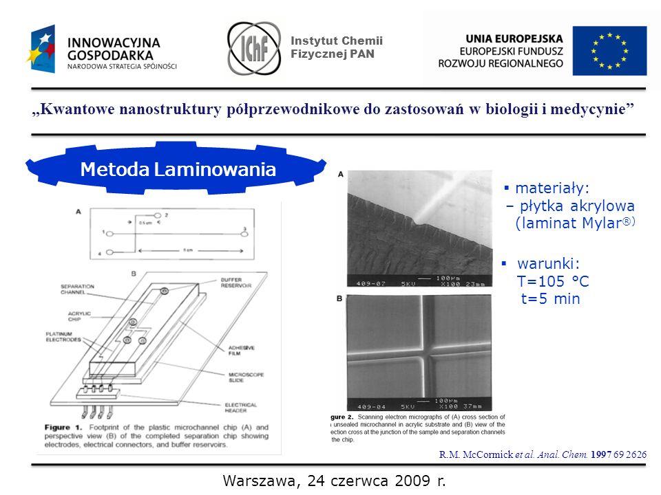 Kwantowe nanostruktury półprzewodnikowe do zastosowań w biologii i medycynie Instytut Chemii Fizycznej PAN Warszawa, 24 czerwca 2009 r. Metoda Laminow