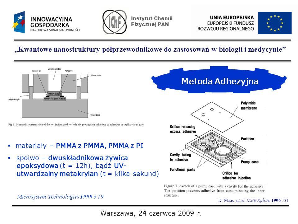 Kwantowe nanostruktury półprzewodnikowe do zastosowań w biologii i medycynie Instytut Chemii Fizycznej PAN Warszawa, 24 czerwca 2009 r. Metoda Adhezyj