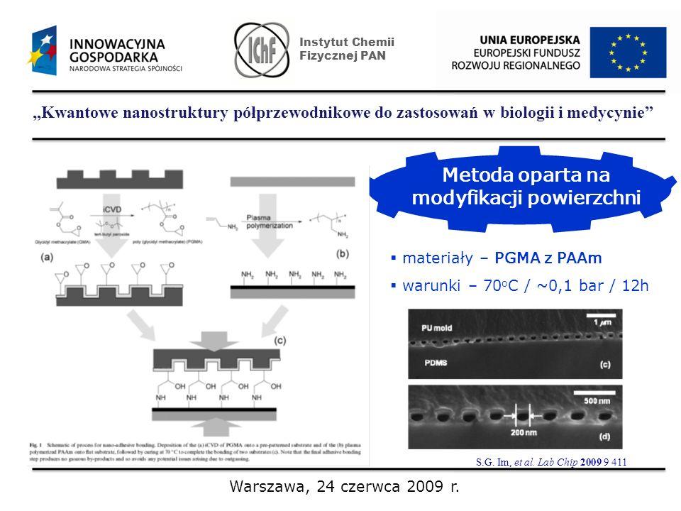Kwantowe nanostruktury półprzewodnikowe do zastosowań w biologii i medycynie Instytut Chemii Fizycznej PAN Warszawa, 24 czerwca 2009 r. Metoda oparta