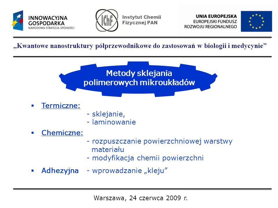 Kwantowe nanostruktury półprzewodnikowe do zastosowań w biologii i medycynie Instytut Chemii Fizycznej PAN Warszawa, 24 czerwca 2009 r. Metody sklejan