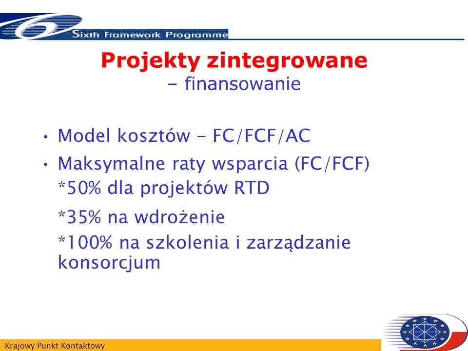 Krajowy Punkt Kontaktowy Projekty zintegrowane – finansowanie Model kosztów - FC/FCF/AC Maksymalne raty wsparcia (FC/FCF) *50% dla projektów RTD *35% na wdrożenie *100% na szkolenia i zarządzanie konsorcjum