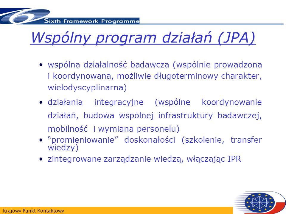 Krajowy Punkt Kontaktowy Wspólny program działań (JPA) wspólna działalność badawcza (wspólnie prowadzona i koordynowana, możliwie długoterminowy charakter, wielodyscyplinarna) działania integracyjne (wspólne koordynowanie działań, budowa wspólnej infrastruktury badawczej, mobilność i wymiana personelu) promieniowanie doskonałości (szkolenie, transfer wiedzy) zintegrowane zarządzanie wiedzą, włączając IPR