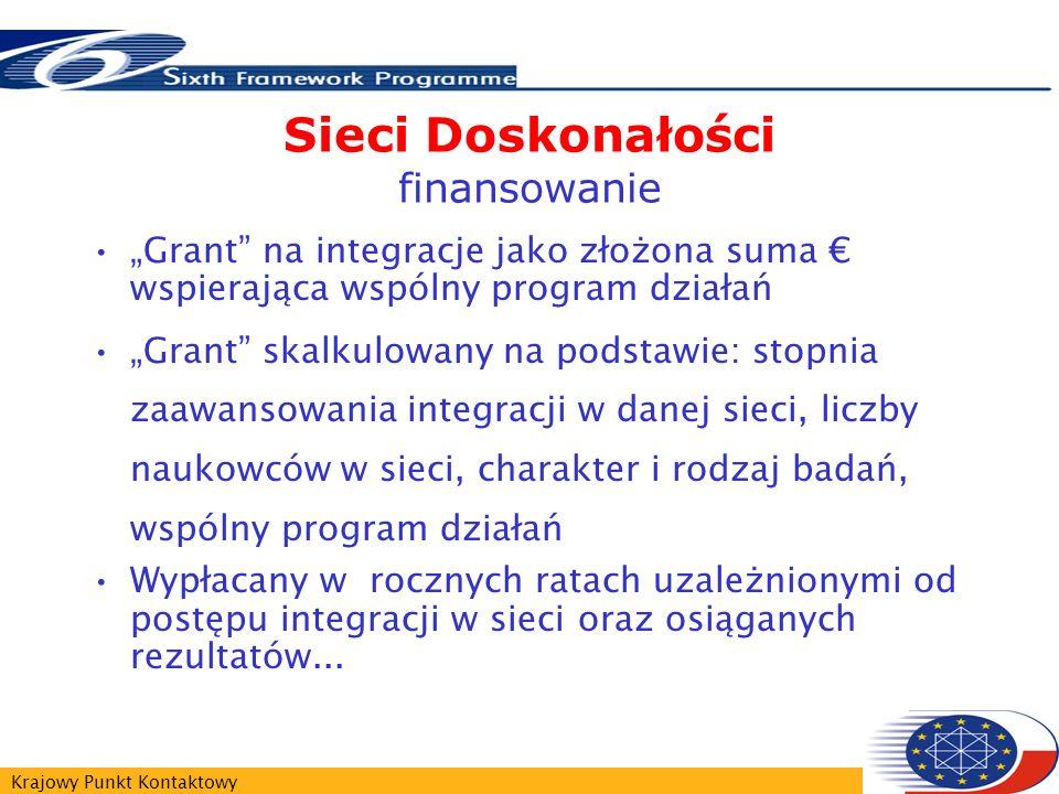 Krajowy Punkt Kontaktowy Sieci Doskonałości finansowanie Grant na integracje jako złożona suma wspierająca wspólny program działań Grant skalkulowany