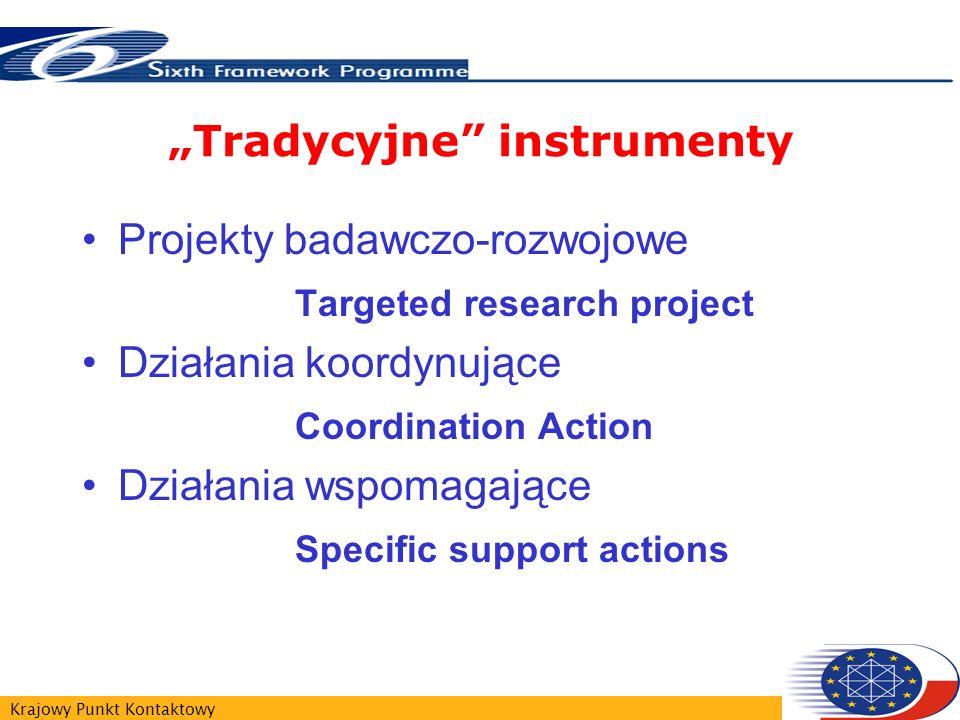 Krajowy Punkt Kontaktowy Tradycyjne instrumenty Projekty badawczo-rozwojowe Targeted research project Działania koordynujące Coordination Action Działania wspomagające Specific support actions