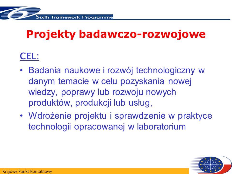 Krajowy Punkt Kontaktowy Projekty badawczo-rozwojowe CEL: Badania naukowe i rozwój technologiczny w danym temacie w celu pozyskania nowej wiedzy, poprawy lub rozwoju nowych produktów, produkcji lub usług, Wdrożenie projektu i sprawdzenie w praktyce technologii opracowanej w laboratorium