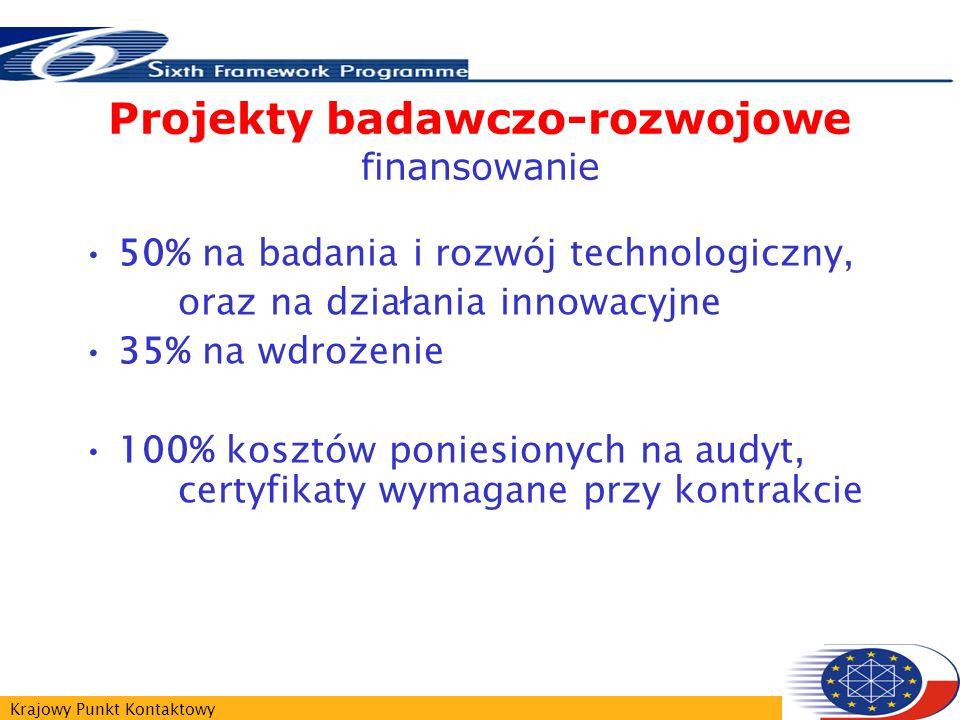 Krajowy Punkt Kontaktowy Projekty badawczo-rozwojowe finansowanie 50% na badania i rozwój technologiczny, oraz na działania innowacyjne 35% na wdrożenie 100% kosztów poniesionych na audyt, certyfikaty wymagane przy kontrakcie