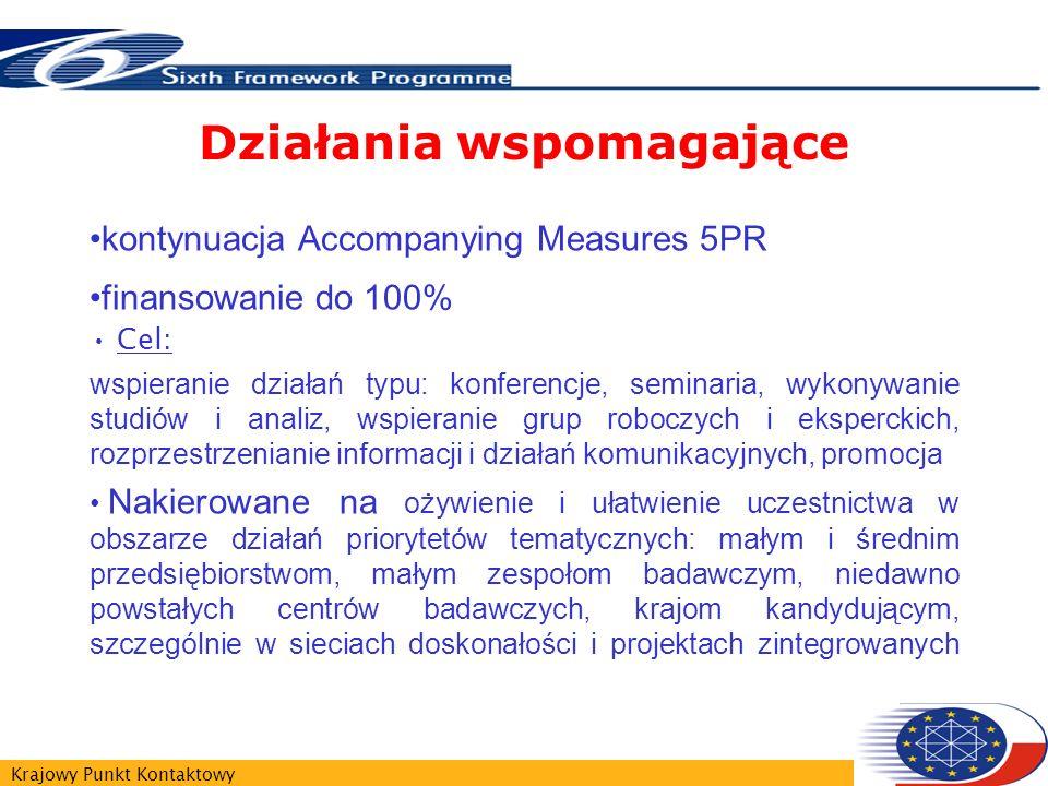 Krajowy Punkt Kontaktowy Działania wspomagające kontynuacja Accompanying Measures 5PR finansowanie do 100% Cel: wspieranie działań typu: konferencje,