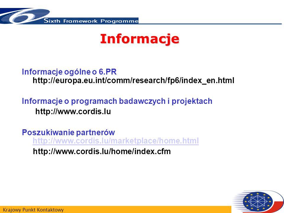 Krajowy Punkt Kontaktowy Informacje Informacje ogólne o 6.PR http://europa.eu.int/comm/research/fp6/index_en.html Informacje o programach badawczych i projektach http://www.cordis.lu Poszukiwanie partnerów http://www.cordis.lu/marketplace/home.html http://www.cordis.lu/marketplace/home.html http://www.cordis.lu/home/index.cfm
