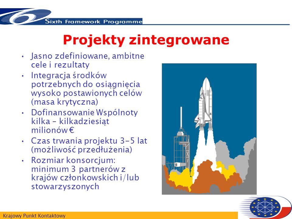 Krajowy Punkt Kontaktowy Projekty zintegrowane Jasno zdefiniowane, ambitne cele i rezultaty Integracja środków potrzebnych do osiągnięcia wysoko posta