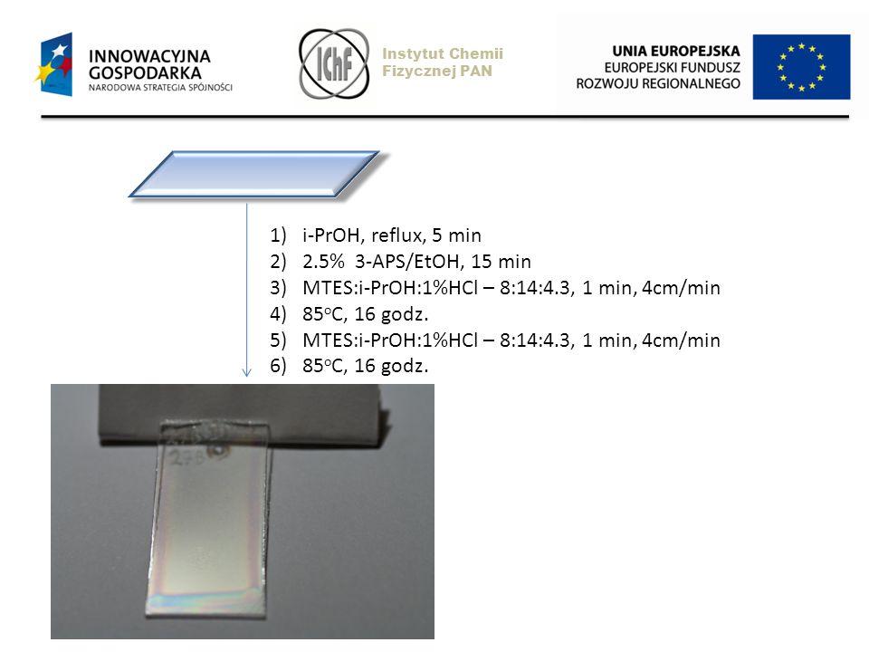 1)i-PrOH, reflux, 5 min 2)2.5% 3-APS/EtOH, 15 min 3)MTES:i-PrOH:1%HCl – 8:14:4.3, 1 min, 4cm/min 4)85 o C, 16 godz. 5)MTES:i-PrOH:1%HCl – 8:14:4.3, 1