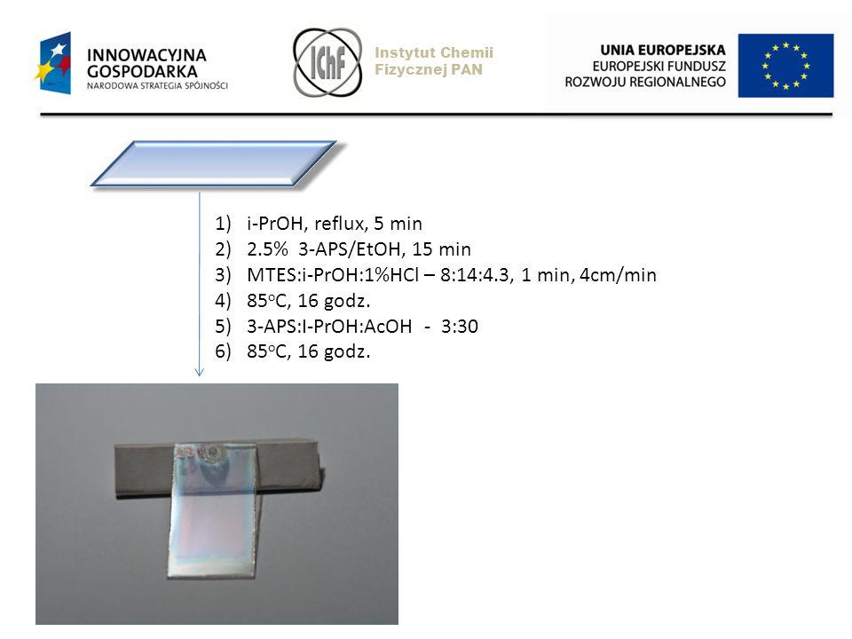 1)i-PrOH, reflux, 5 min 2)2.5% 3-APS/EtOH, 15 min 3)MTES:i-PrOH:1%HCl – 8:14:4.3, 1 min, 4cm/min 4)85 o C, 16 godz. 5)3-APS:I-PrOH:AcOH - 3:30 6)85 o