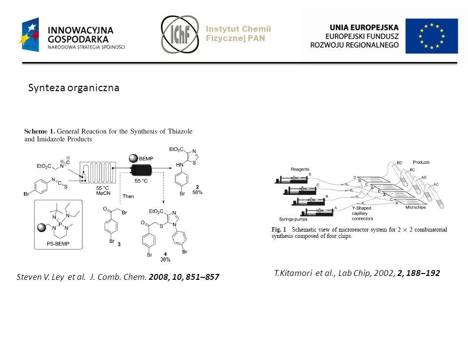 Instytut Chemii Fizycznej PAN Steven V. Ley et al. J. Comb. Chem. 2008, 10, 851–857 Synteza organiczna T.Kitamori et al., Lab Chip, 2002, 2, 188–192
