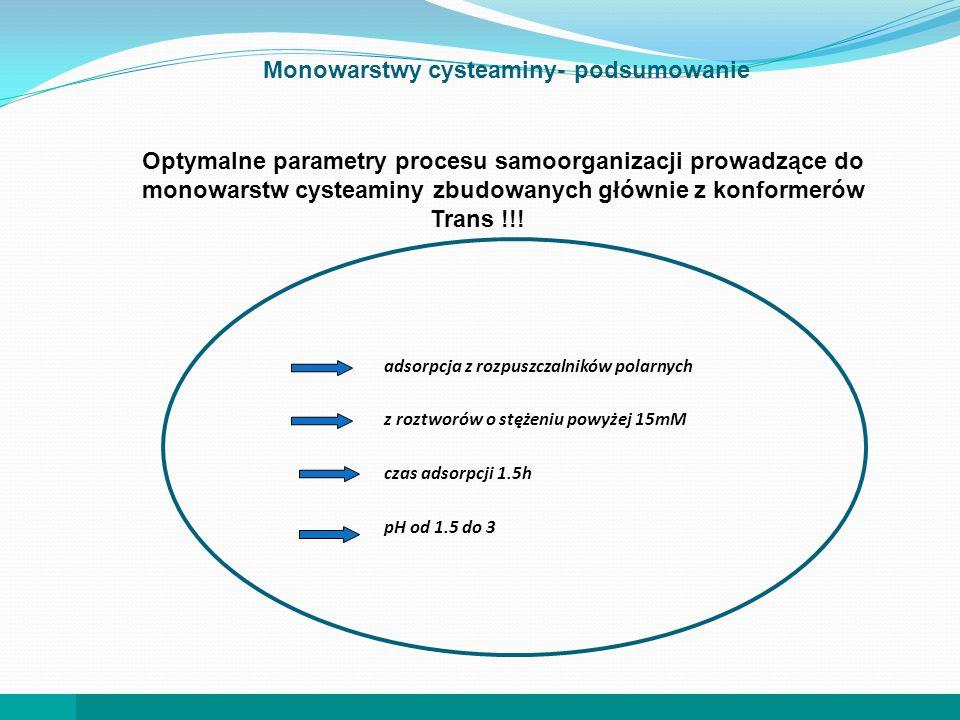 I.Zadania wykonane 1.Immobilizacja aminokwasów i peptydów na monowarstwach łącznikowych Optymalizacja warunków prowadzenia reakcji EDC/NHS ( wpływ pH, czasu, stężeń i proporcji reagentów) Immobilizowany peptyd musi mieć odpowiednią orientację i zachowywać swoją aktywność biologiczną 2.