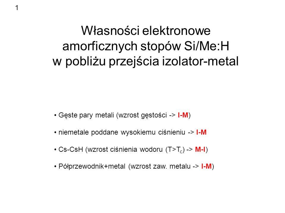 Własności elektronowe amorficznych stopów Si/Me:H w pobliżu przejścia izolator-metal Gęste pary metali (wzrost gęstości -> I-M) niemetale poddane wysokiemu ciśnieniu -> I-M Cs-CsH (wzrost ciśnienia wodoru (T>T c ) -> M-I) Półprzewodnik+metal (wzrost zaw.