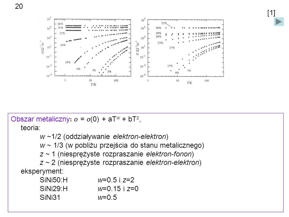 Obszar metaliczny = (0) + aT w + bT z, teoria: w ~1/2 (oddziaływanie elektron-elektron) w ~ 1/3 (w pobliżu przejścia do stanu metalicznego) z ~ 1 (niesprężyste rozpraszanie elektron-fonon) z ~ 2 (niesprężyste rozpraszanie elektron-elektron) eksperyment: SiNi50:H w=0.5 i z=2 SiNi29:H w=0.15 i z=0 SiNi31 w=0.5 [1] 20
