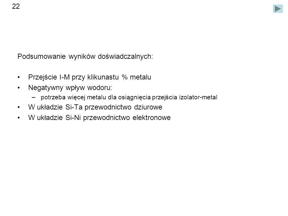 Podsumowanie wyników doświadczalnych: Przejście I-M przy klikunastu % metalu Negatywny wpływ wodoru: –potrzeba więcej metalu dla osiągnięcia przejścia izolator-metal W układzie Si-Ta przewodnictwo dziurowe W układzie Si-Ni przewodnictwo elektronowe 22